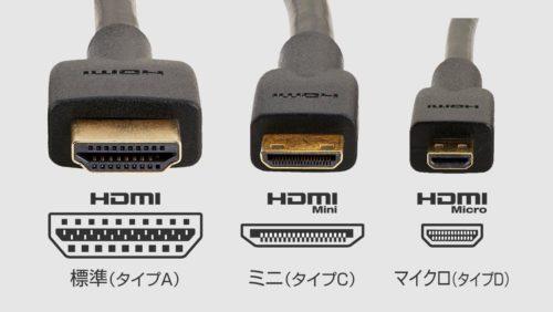 HDMIケーブルの種類